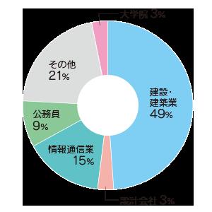 graph_de.png