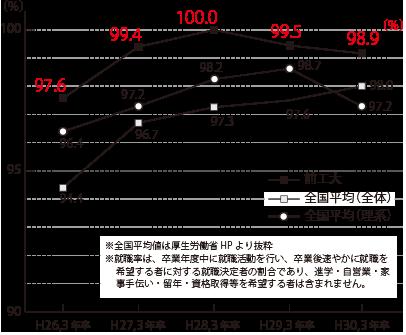 graph_main.png