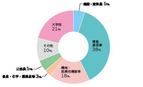 2020shinro-system.png