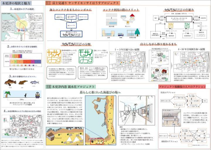 木更津パネルデータ2.jpg
