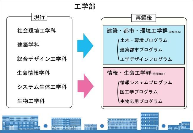 再編イメージ.jpg